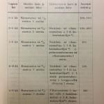 MLL julkaisi Pienen ravinto-oppaan Suomen kodeille vuonna 1939. D-vitamiinia sisältänyt kalanmaksaöljy oli erityisesti talvikuukausina tärkeä lisäravinne pienillekin lapsille.