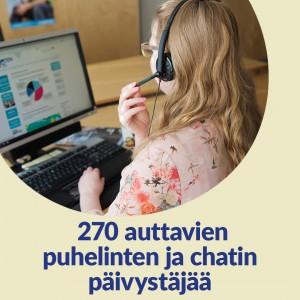 Beigellä taustalla pyöreä kuvakehys. Kuvassa auttavien puhelinten päivystäjä tietokoneen ääressä. Kuvassa lukee 270 auttavien puhelinten ja chatin päivystäjää.